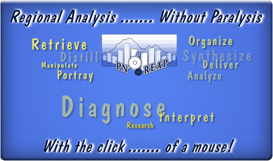 Regional Analysis .... Without Paralysis        With the click .... of a mouse!